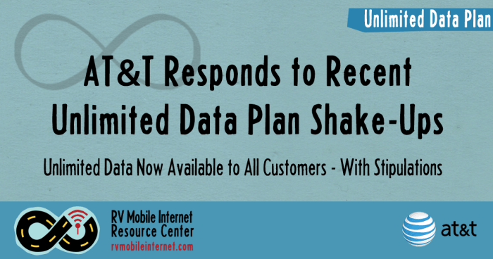 unlimited data – rv mobile internet resource center