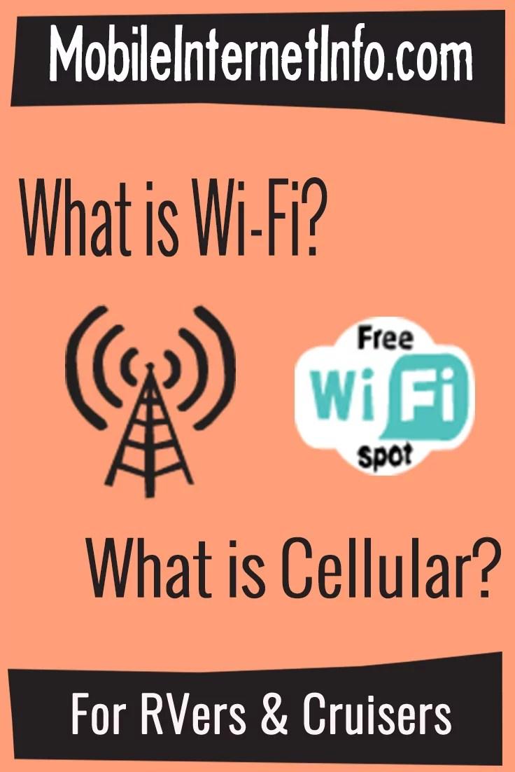 Is wifi free