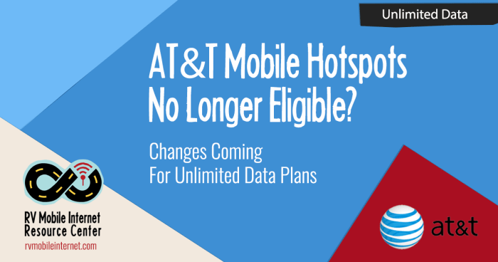 "AT&T Mobile Hotspots ""No Longer Eligible"" for Unlimited Data Plans"