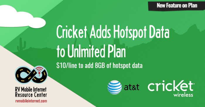 how to get unlimited hotspot