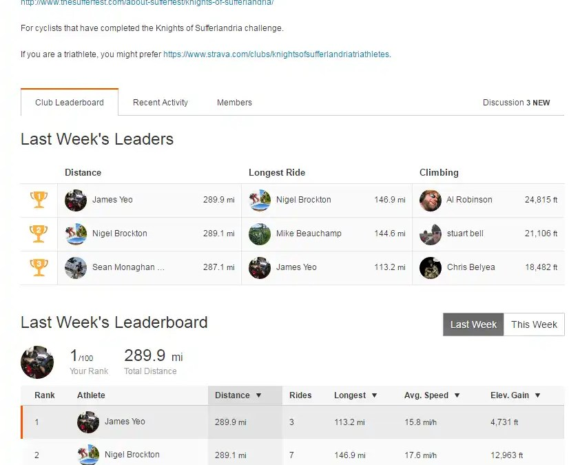 KoS Strava Group – Shhhh Let Me Have My Moment!