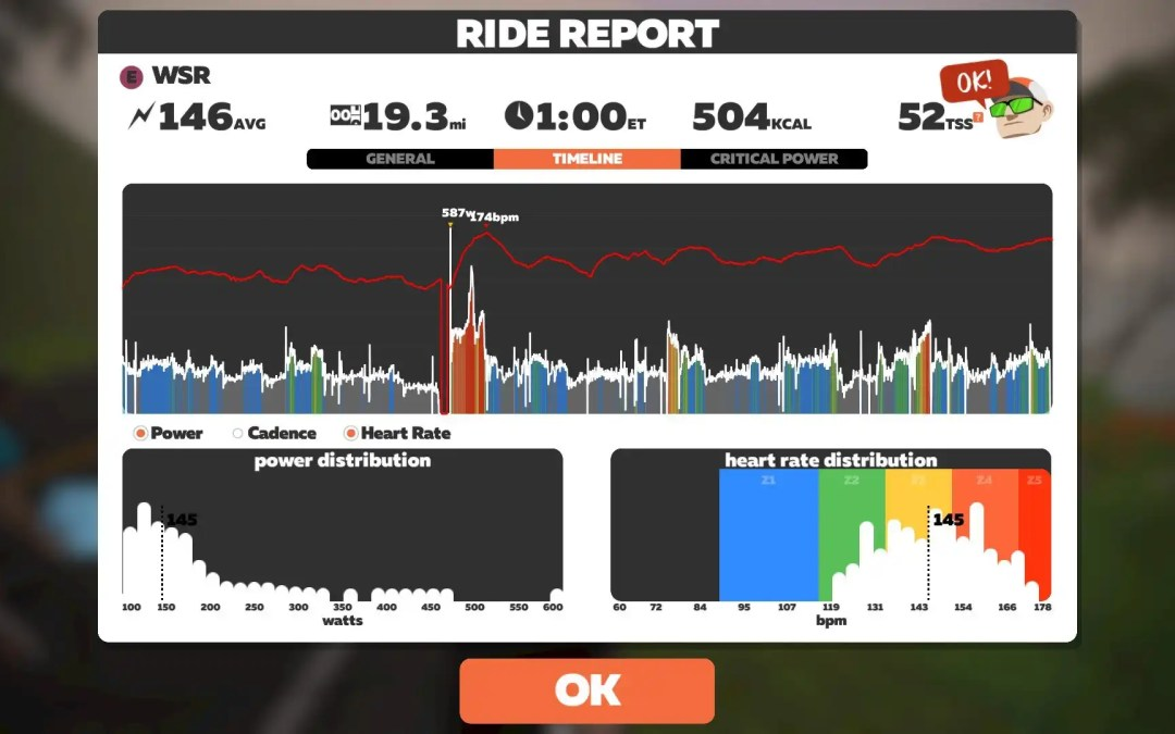 Recovery Ride to Another Groove