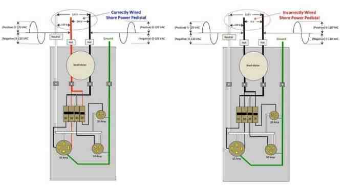 50 amp rv pedestal wiring diagram  schematic wiring diagram