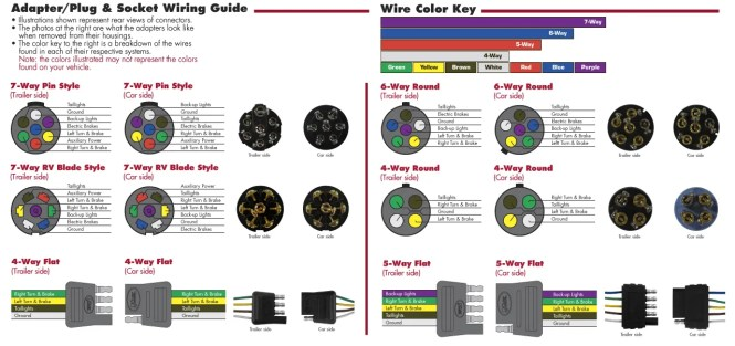 ford f250 7 pin trailer wiring diagram wiring diagram ford f 250 wiring diagram 7 pin nilza