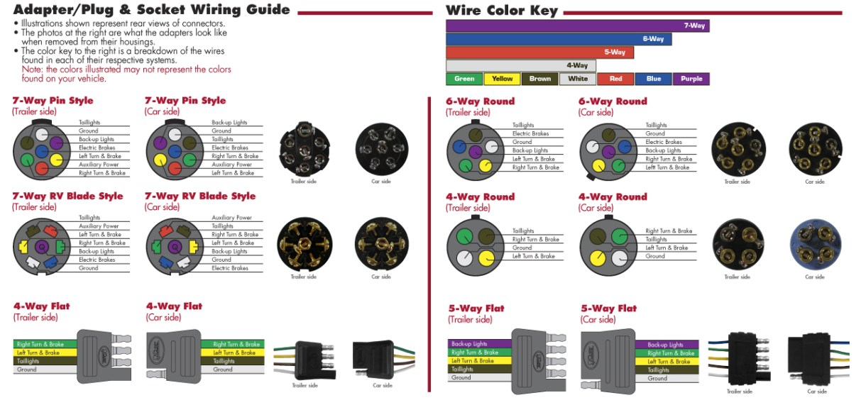 trailer wiring diagram 5 way trailer image wiring 1wiring zoom2 625 resize665 313 on trailer wiring diagram 5 way