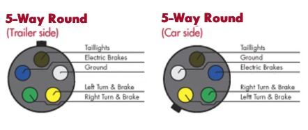 5 way round trailer connector wiring diagrams 600261 trailer wiring diagram 5 wire trailer wiring trailer wiring diagram 5 way trailer plug at alyssarenee.co