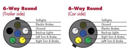 6 way trailer wiring diagram 6 image wiring diagram 6 way round trailer wiring diagram 6 auto wiring diagram schematic on 6 way trailer wiring