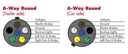 Stunning 6 Way Trailer Plug Pictures - Images for image wire .  sc 1 st  gojono.com : 6 way trailer wiring - yogabreezes.com