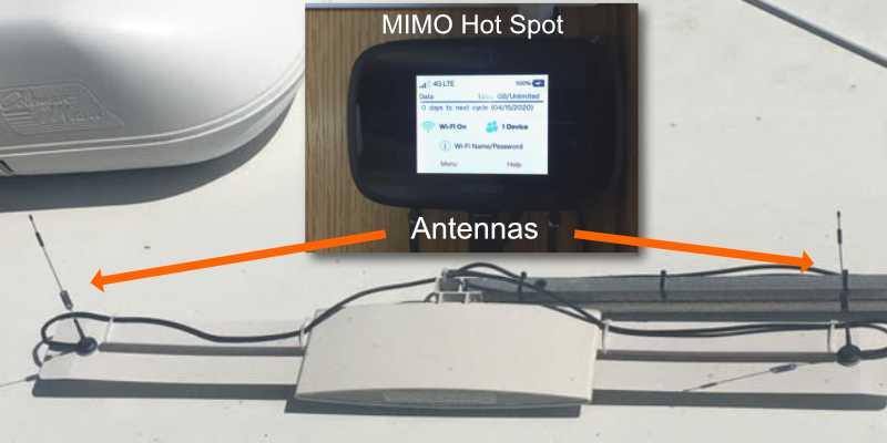 RVWITHTITO - MIMO antenna setup