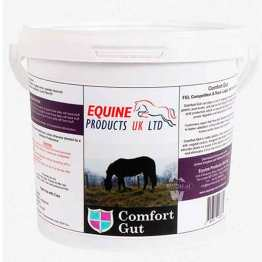 Equine Products Comfort Gut