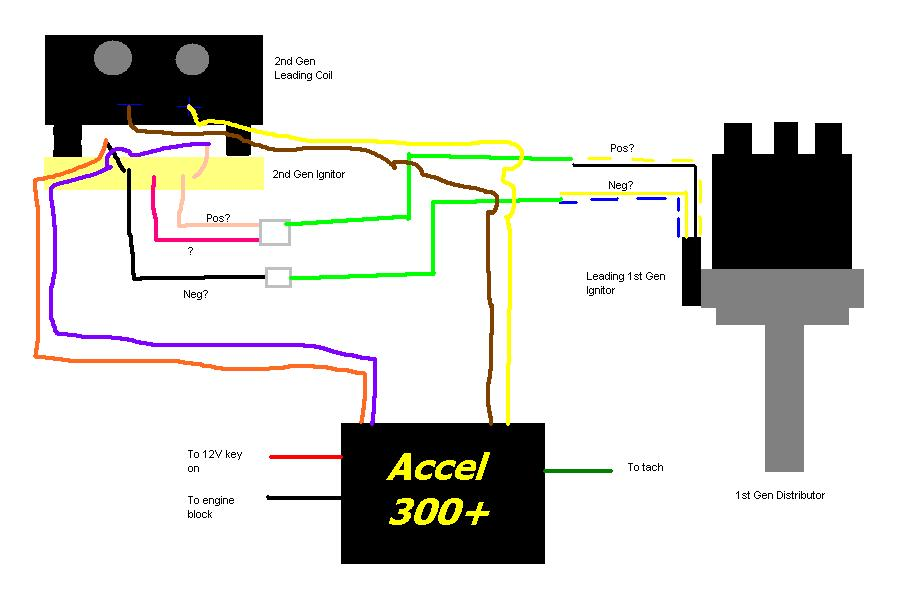 Accel Wiring Diagram - Wiring Diagram Gp on
