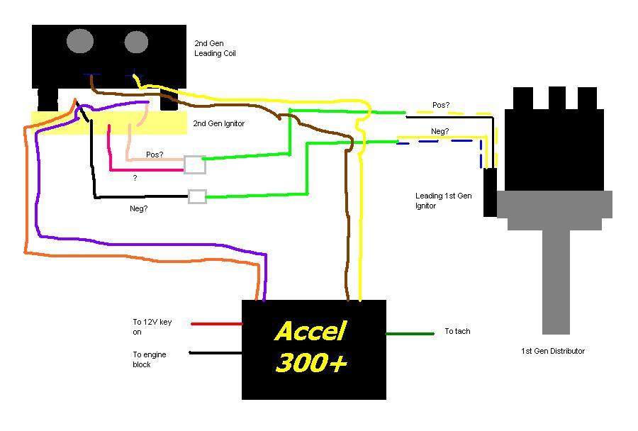 Accel Wiring Diagrams - Blog Diagram Schema on