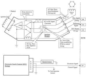 Can I get a wire diagram for an 8 pin HEI Please (Thanks