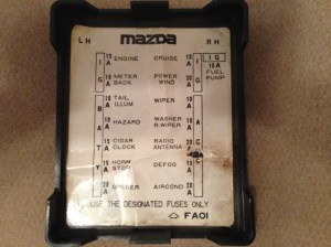 [WRG3497] 1985 Mazda Rx 7 Fuse Diagram