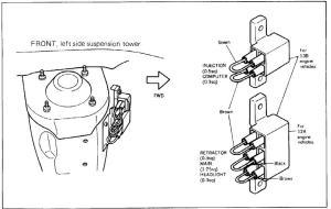 PICDiagram of fuse box  RX7Club  Mazda RX7 Forum