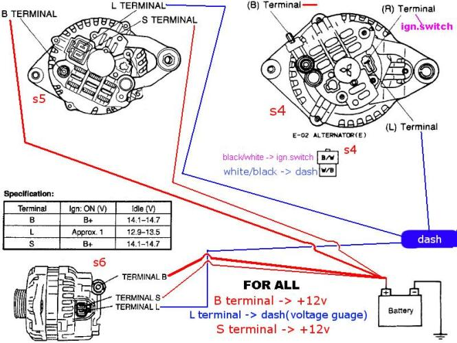 mitsubishi lancer alternator wiring diagram wiring diagram 2003 mitsubishi eclipse gts radio wiring diagram schematics and