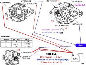 Where to get a high output alternator?  RX7Club