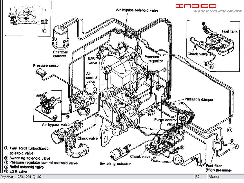 87 rx7 fc wiring diagram database 1989 Mazda B2200 Carburetor Diagram diagram 88 rx7 wiring diagram rx7club file zm95660 rx7 fc jdm lights on 87 rx7 fc