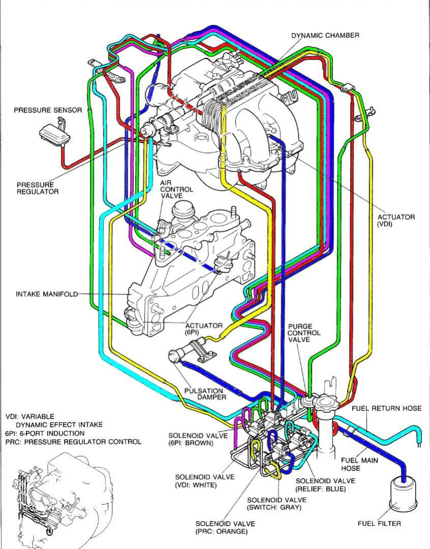 1988 Mazda Rx 7 Fuse Box Diagram Rx7 Rewire Fuel Pump 1987 Mazda Rx 7