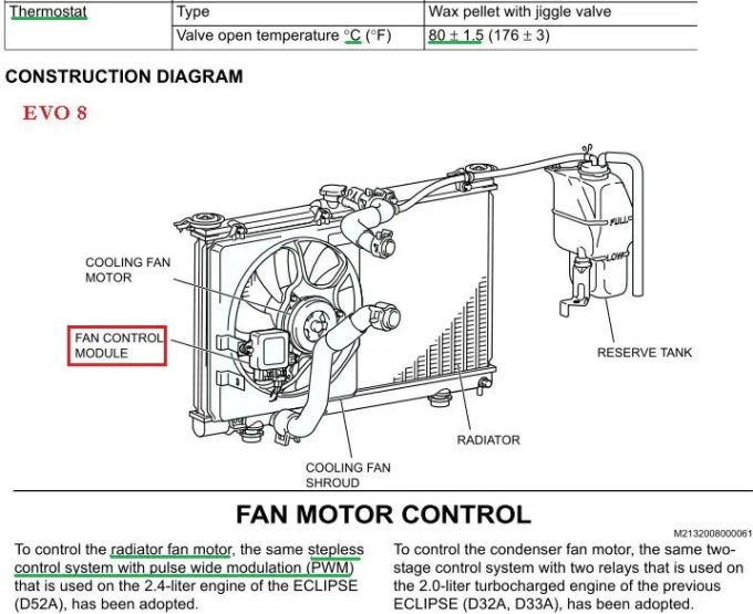 DIAGRAM] Bmw 318i Cooling Fan Relay Wiring Diagram FULL Version HD Quality Wiring  Diagram - HELICOPTERJOBS.THEGREED.FR