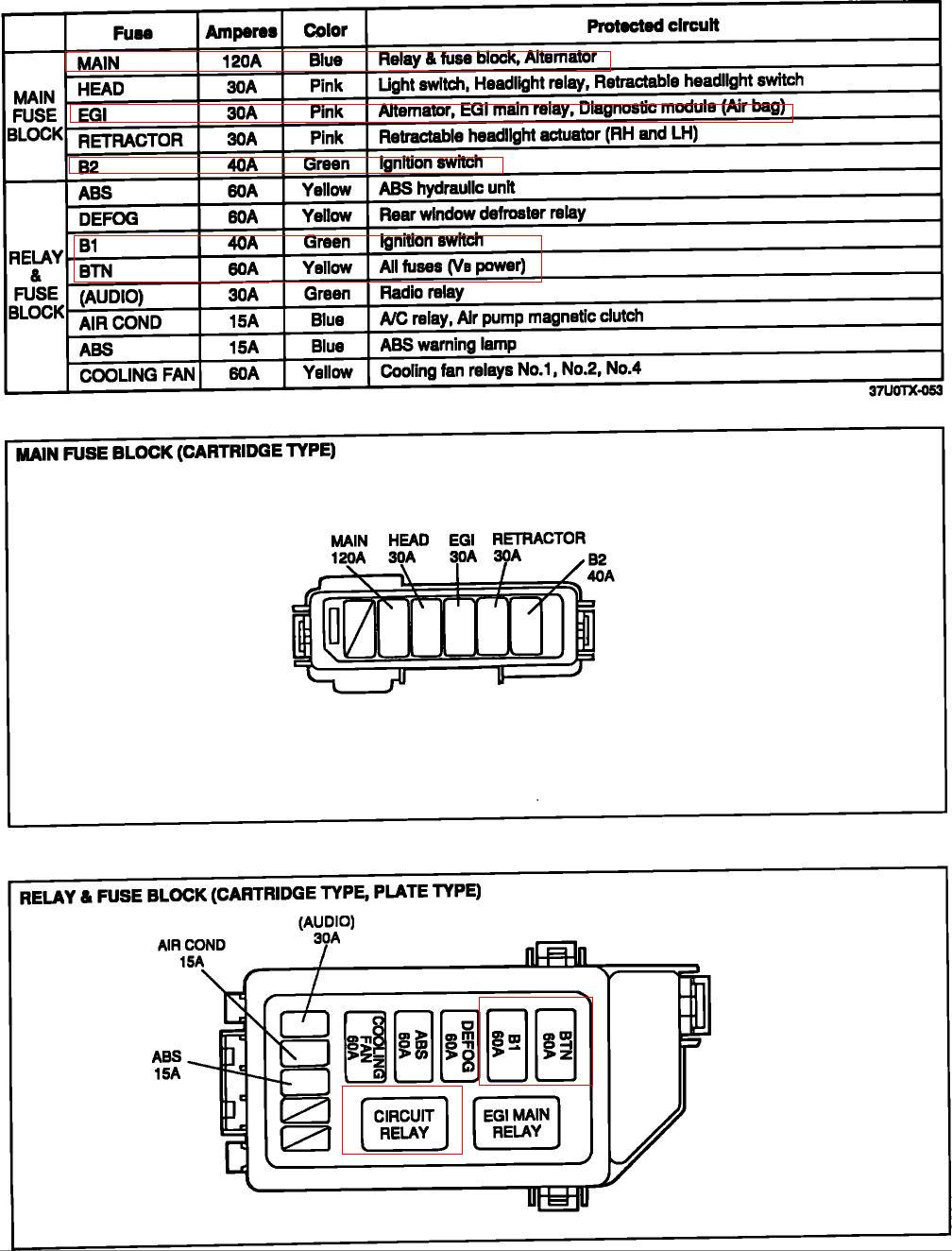 1997 Kia Sephia Problems Shuma 2 Fuse Box