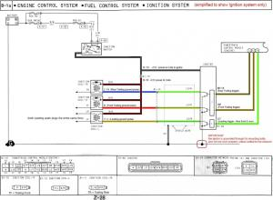 How the FD's ignition system works  simplified wiring