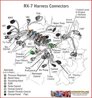Help filling in the blanks  RX7 Wiring Diagram  RX7Club  Mazda RX7 Forum