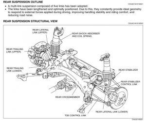 Suspension Geometery parison FD to RX8?  RX7Club  Mazda RX7 Forum
