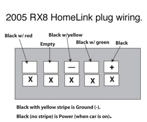 Stealth cord hookup to Homelink  RX8Club