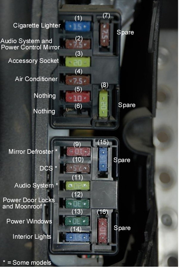 Engine Compartment Fuse Block Diagram For The 2008 Chevrolet Cobalt