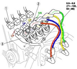 Flashing CEL, no noticable misfires (after engine rebuild