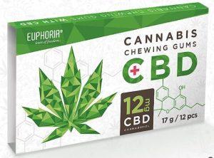 cannabis gum, CBD gum, cannabis, medical cannabis, endocannabinoid system, weed, sublingual, edibles