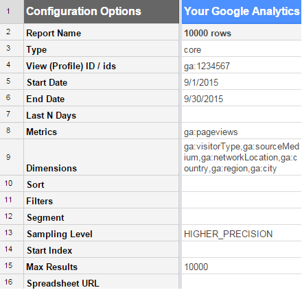Pull More than 10k rows Unsampled using Google Analytics