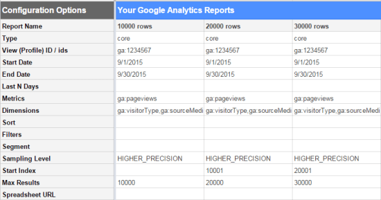google_sheets_google_analytics_10000_20000_30000_rows_data