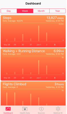 apple_health_dashboard