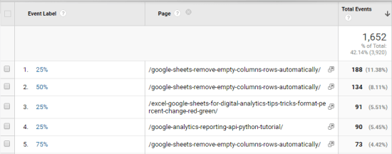 scroll_depth_google_analytics_events_ga