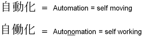 automatic2