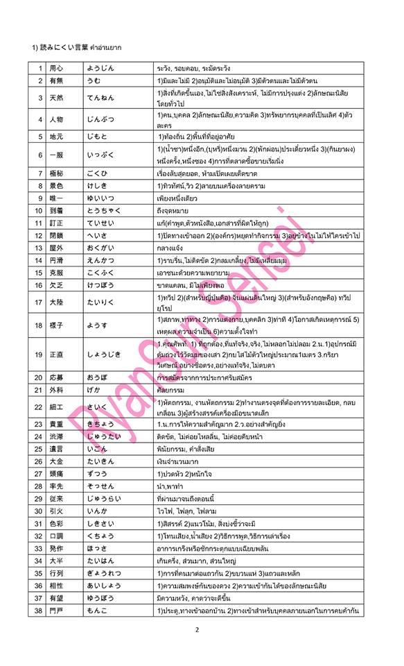 漢字・語彙1