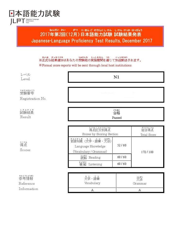 日本語能力試験N1点数
