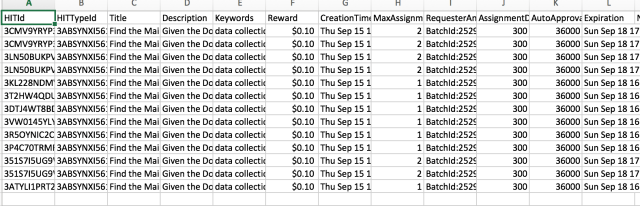 Completed assignments in mTurk columns of junk