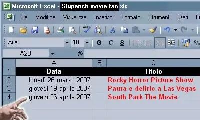 Stuparich Movie Fan: Bigger Longer & Uncut