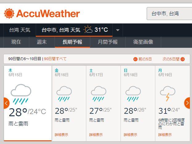 天候悪そうな