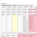 台湾武嶺3275mをミニベロで越える旅2018 4日目その3