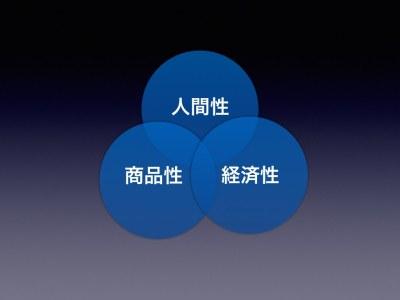 3つの要素.001