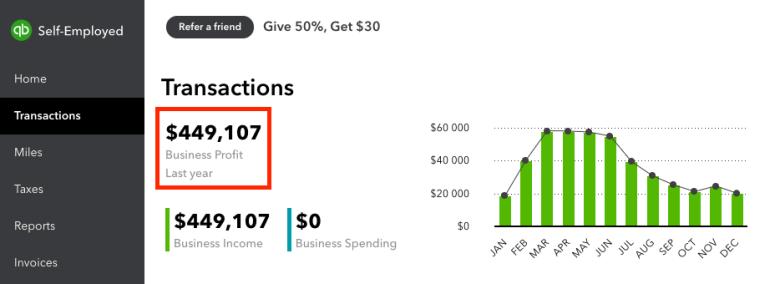 Come creare un business plan per il blog (Screenshot sul reddito del blog di Quickbooks) Prova del reddito