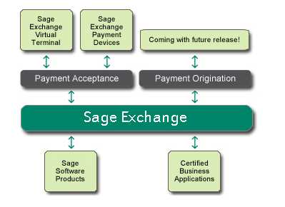 sage exchange for MAS90.jpg
