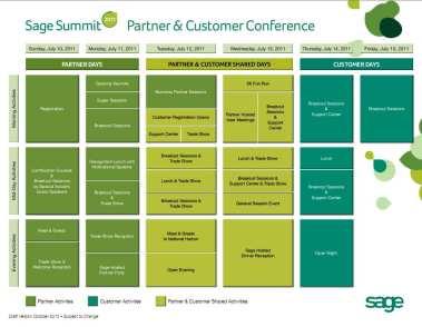 sage summit agenda.jpg