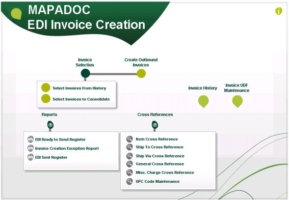 mapadoc EDI Invoices flow