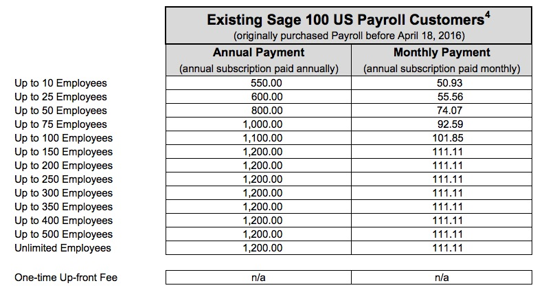 sage_100_payroll_tier_price_existing