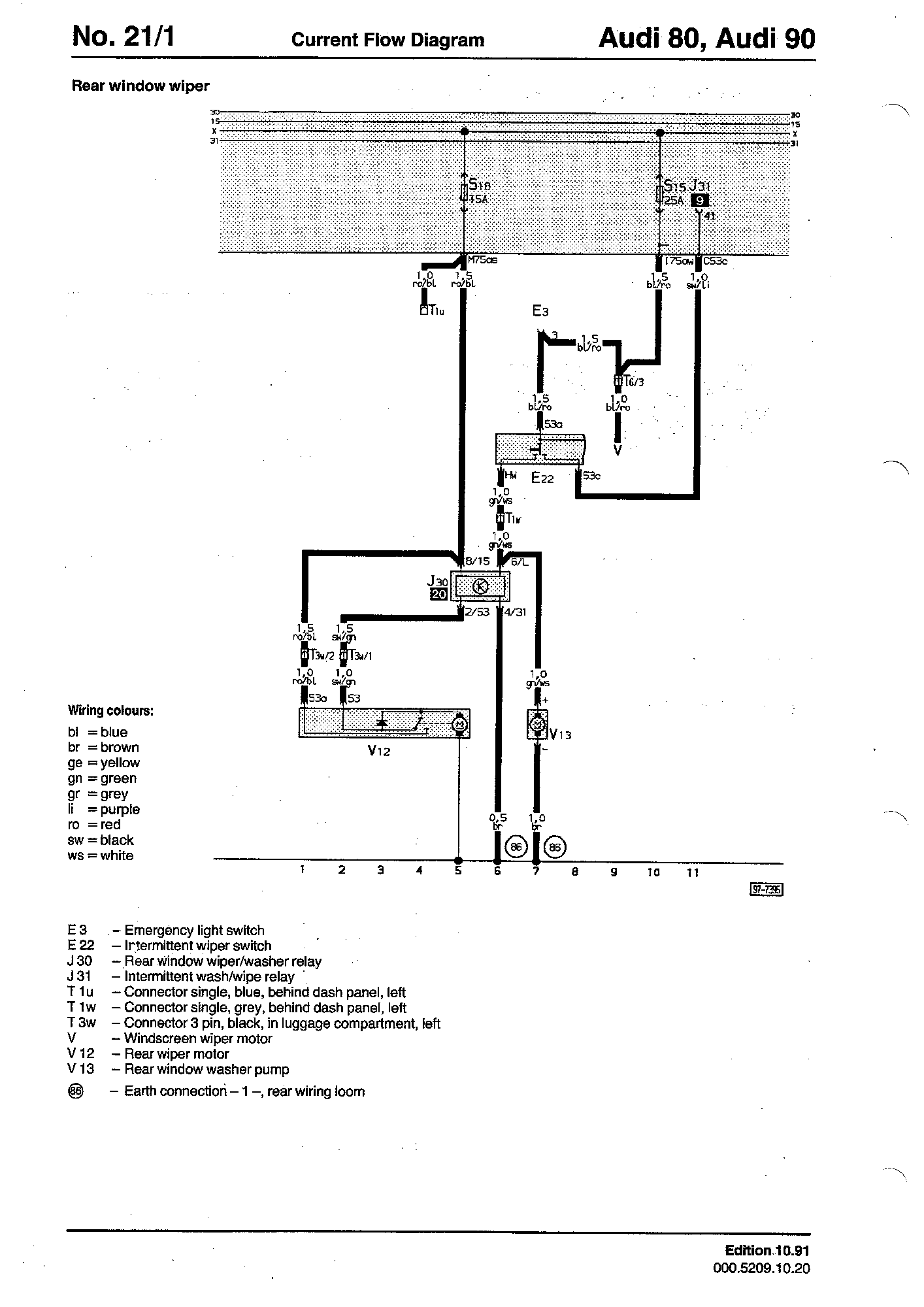 Stunning Peace Sports Scooter Wiring Diagram Contemporary - Best ...